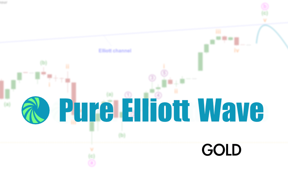 GOLD: Elliott Wave and Technical Analysis – Weekly – Video and Charts – October 15, 2021
