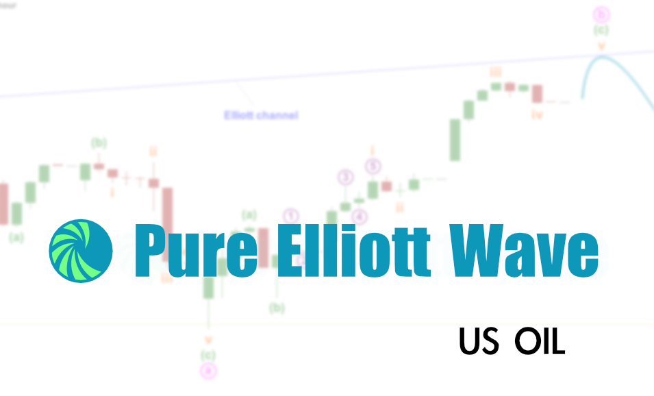 US OIL: Elliott Wave and Technical Analysis – Weekly – Video and Charts – October 15, 2021