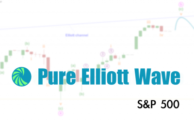 S&P 500: Elliott Wave and Technical Analysis – Weekly – Video and Charts – October 15, 2021